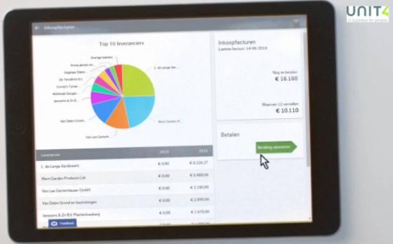 Vanaf nu boeken uw klanten hun verkoopfacturen zelf in uw boekhoudsoftware